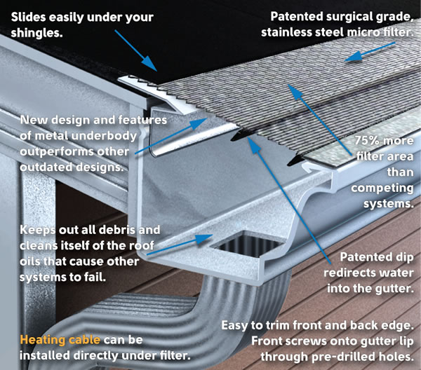 Replacement Gutters Gutter Armor Of Connecticut